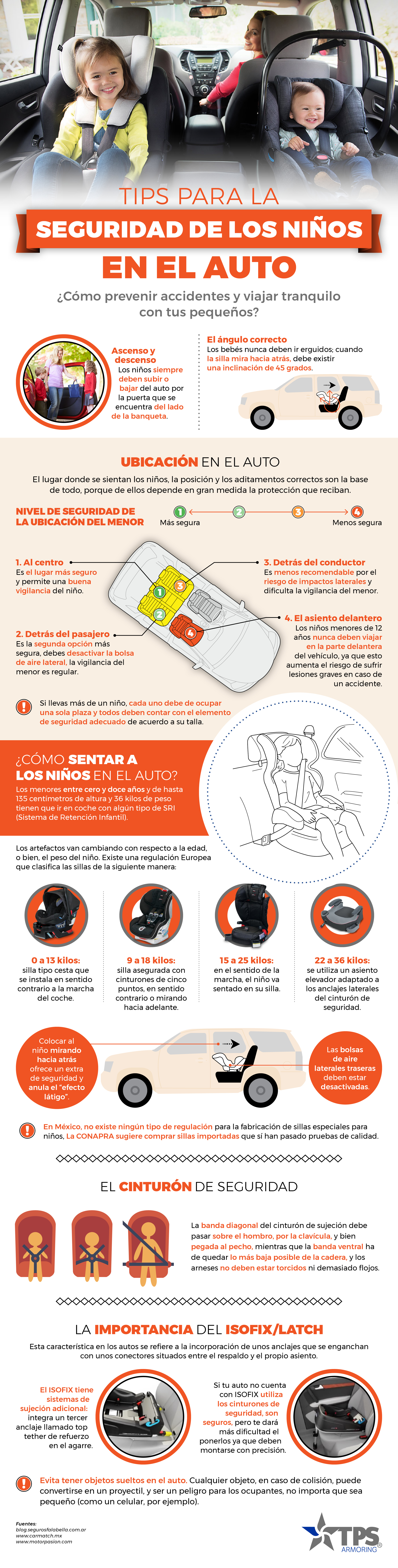 Infografia_18_diciembre_TPS_V2