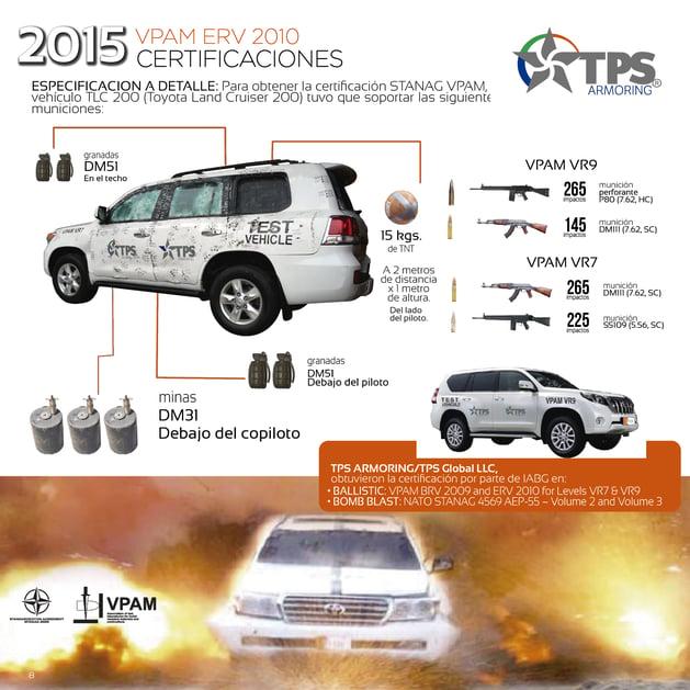 blindaje  nivel b7 TPS armoring